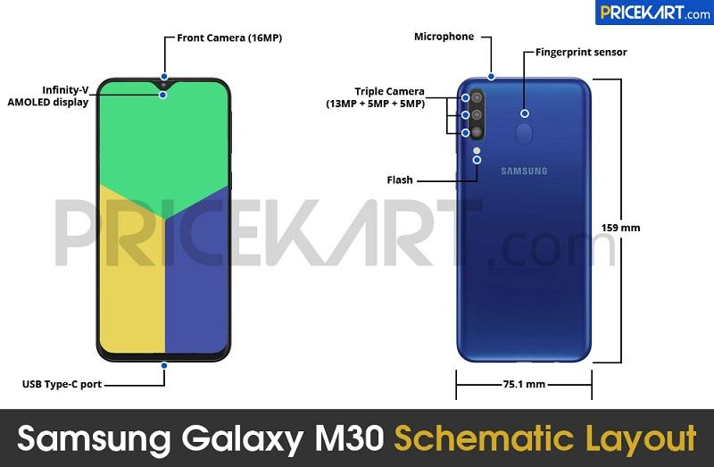 Samsung Galaxy M30 Specifications Schematics Surface Online - انتشار اطلاعاتی تازه در مورد گوشی گلکسی M30 سامسونگ