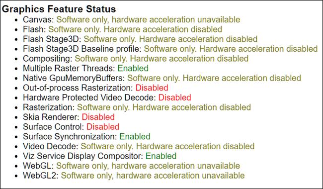 x2019 04 29 16h43 17.png.pagespeed.gpjpjwpjwsjsrjrprwricpmd.ic .6KlZuQKZdM - آموزش فعال/غیرفعال کردن Hardware Acceleration در گوگل کروم