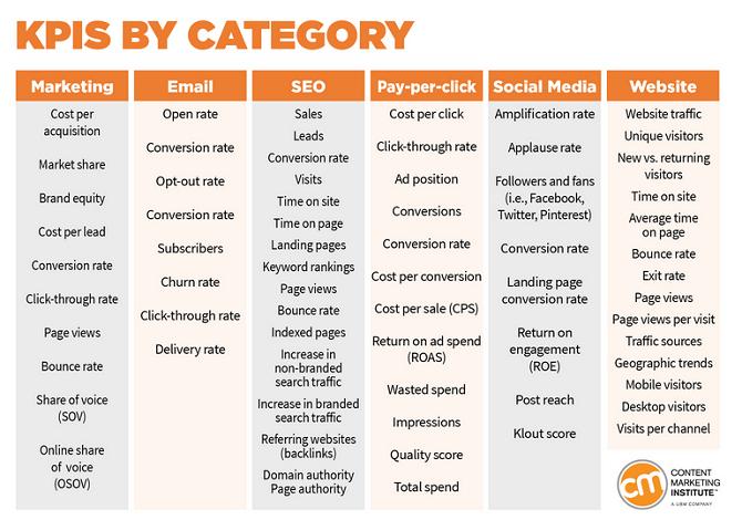 41298 3 - اصول پایه تعیین استراتژی سئو و برندینگ در بازاریابی دیجیتال چیست؟