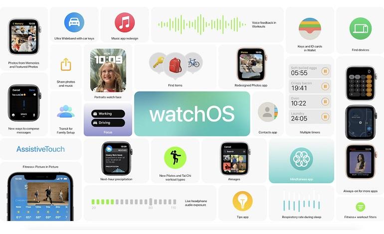 E3TIqMbWYAEnJcg - اپل watchOS 8 با قابلیتهای جدید معرفی شد