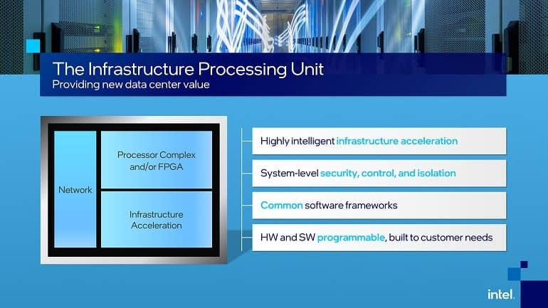 E9puR8AT8vidw3GS - اینتل از واحد پردازش زیرساخت (IPU) رونمایی کرد