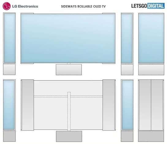 lg tv rollable display 770x663 1 - ثبت پتنت جدید ال جی از یک تلویزیون OLED با نمایشگر دوطرفه رول شدنی