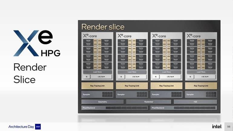 1629381246 512 eu layout - اینتل جزئیاتی از معماری جدید Arc را منتشر کرد