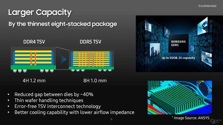 1zAmNPBNMZpuaK1w - رونمایی سامسونگ از حافظه 512 گیگابایتی DDR5 با سرعت 7.2 گیگابایت بر ثانیه