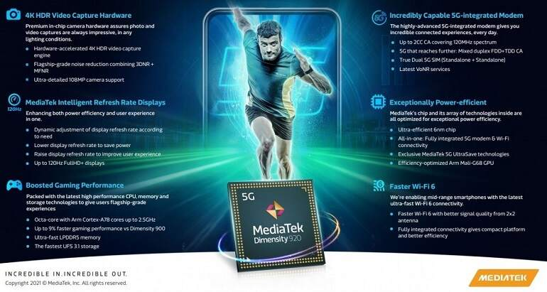 mediatek dimensity 920 810 ofic - رونمایی مدیاتک از تراشه 6 نانومتری دایمنسیتی 920 و 810