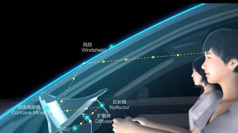162b6c6a 4a8e 4bf7 892b 2138c633b803 - فناوری جدید AR HUD هواوی برای تبدیل جلوپنجره خودرو به نمایشگر هوشمند