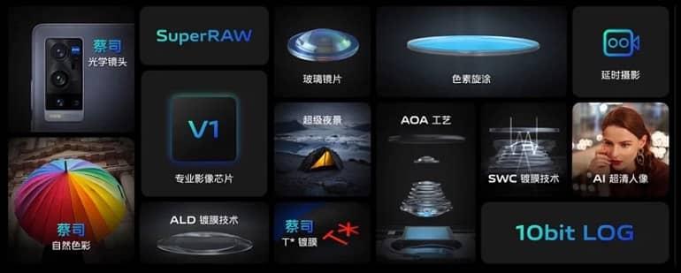 Vivo V1 4 - معرفی ویوو V1؛ اولین تراشه ISP توسعه یافته توسط شرکت
