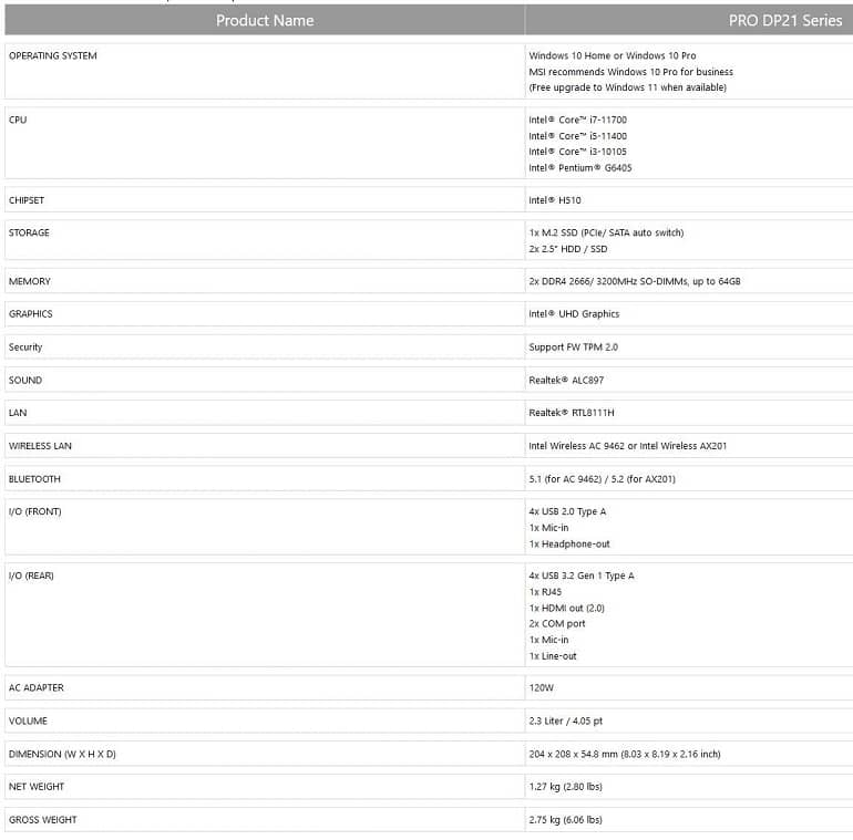u3dMiGAjzXl7nJdK - رونمایی MSI از دسکتاپ تجاری PRO DP21